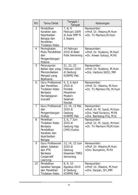 000 PROFIL BU DWI HARTI - 4 Mei  2014-page-007