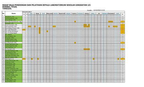 Rekap Nilai 12 Rapat-page-001